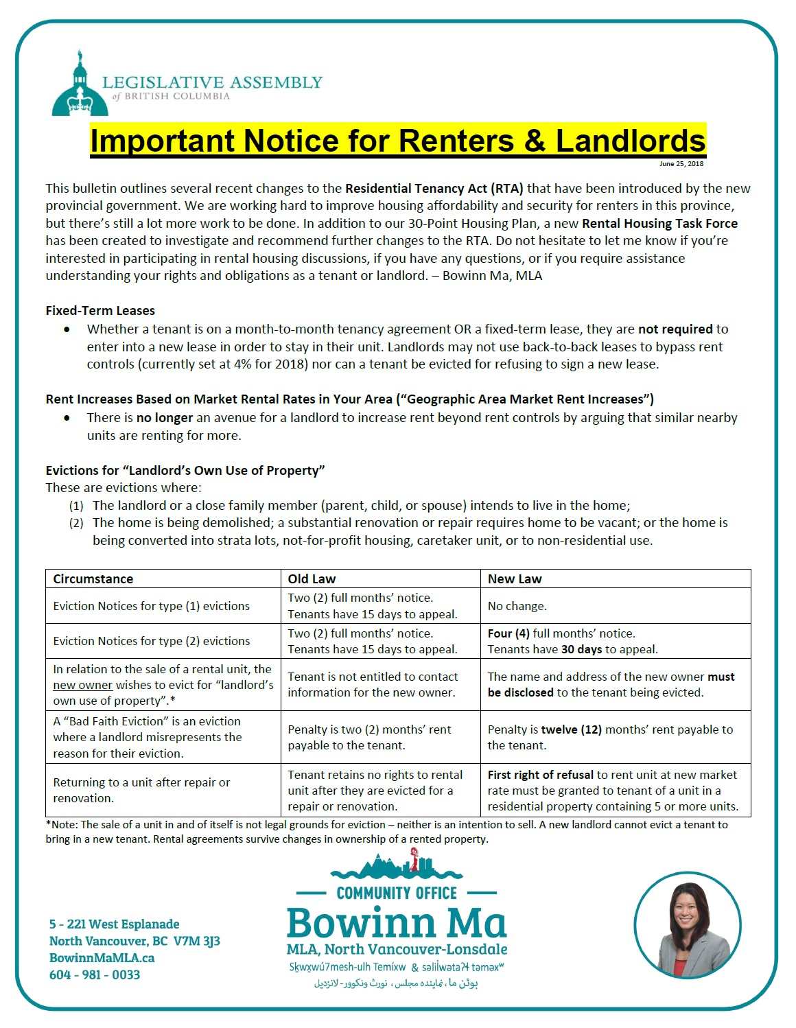 Tenancy Changes Important Notice For Renters Landlords Bowinn